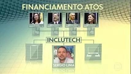 PF cita 'rachadinha' de parlamentares bolsonaristas, dinheiro do exterior e uso de verba federal