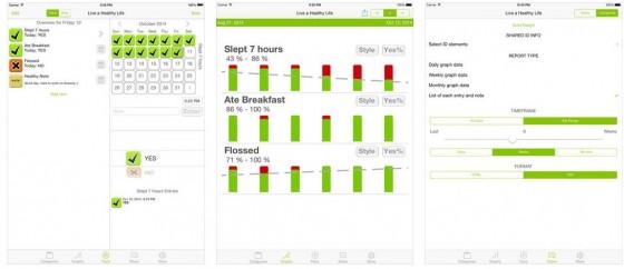Mit Habits Pro kannst Du die Erfüllung guter Vorsätze genauso tracken, wie Dein tägliches Training oder Deine Vorlieben.