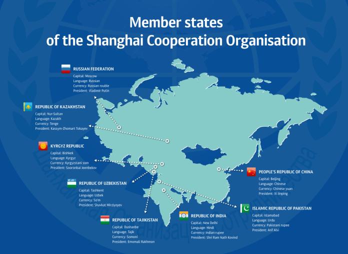SCO member states