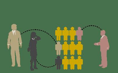 Célzott adatbázis gyűjtés, ügyféltámogatás