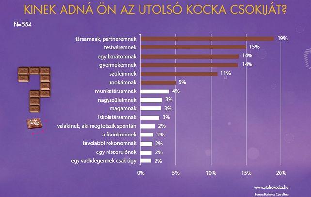 milka_kocka