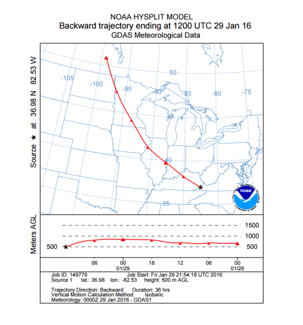 NOAA Hysplit Model Backward Air Flow Trajectory To Wise