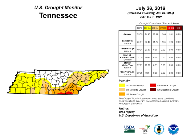 Tennessee Drought Monitor for July 26, 2016