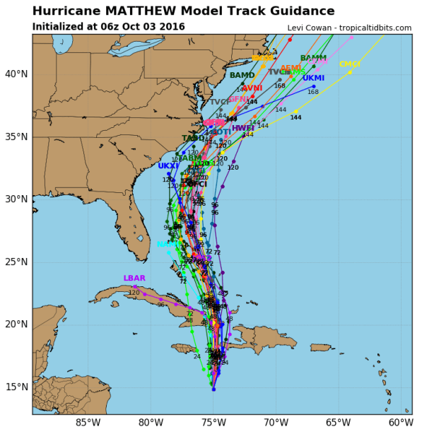 Model Composite Tracks For Hurricane Matthew
