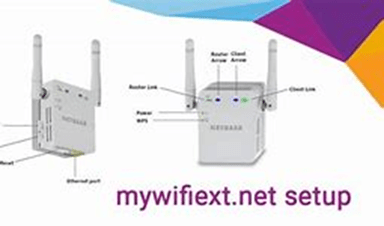 Mywifiext set up