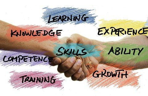 pre employment skills tests