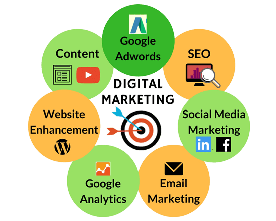 Seven Things of digital marketing before joining the Course.