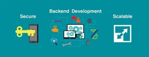 A Brief Introduction for Web Services Backend Development