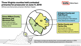 Results of Virginia elections on June 11, 2019