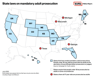 State laws on mandatory adult prosecution