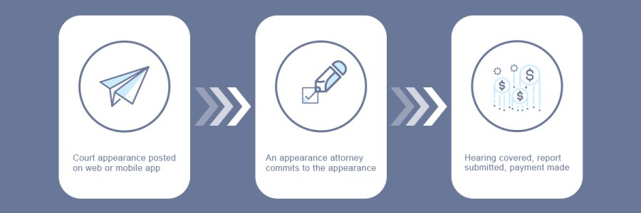 appearance attorney
