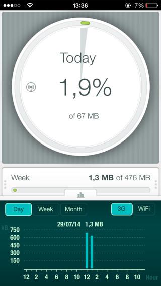 consumo de datos móviles en iOS
