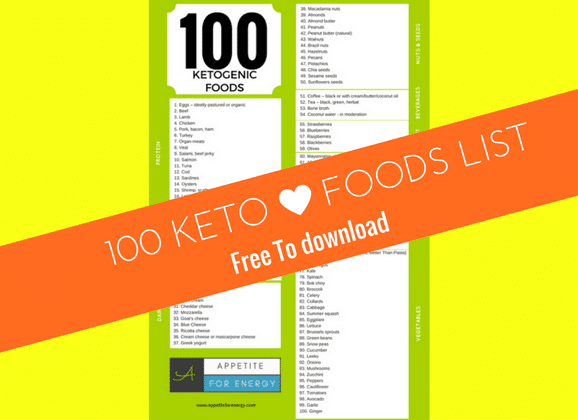 100 ketogenic foods list
