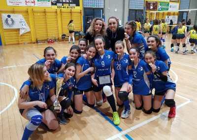 Finale Titolo Campione Provinciale Under14