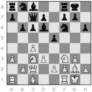 White will now move d4