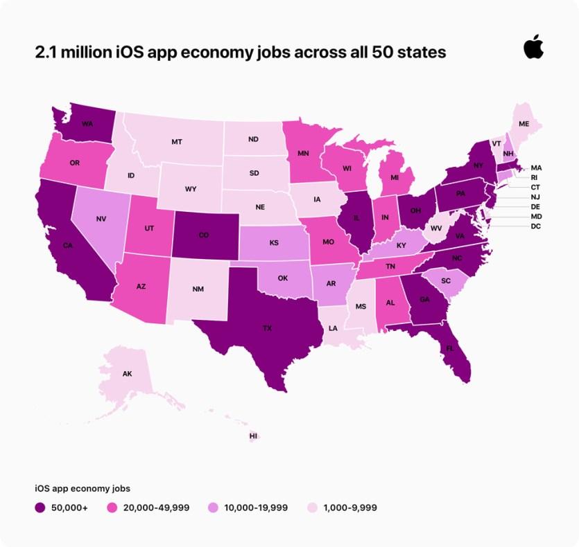 iOS app economy creates 300k new US jobs during a pandemic