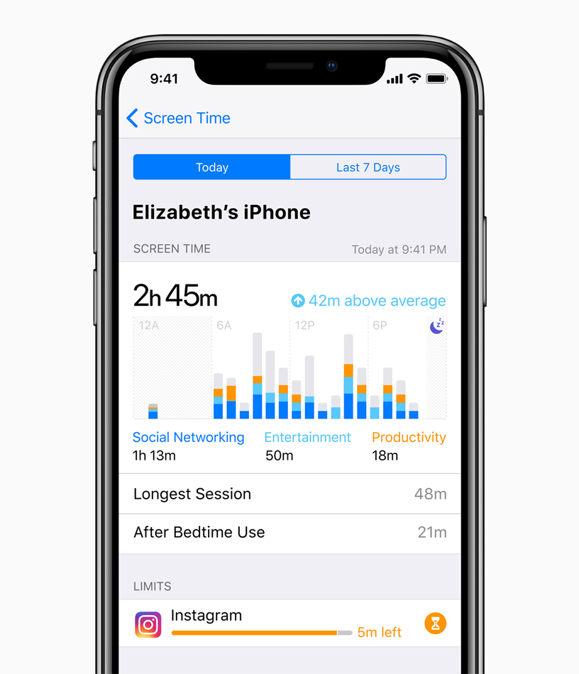 Image result for Screen Time Allowance ios12