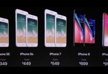 iPhone X Fiyat