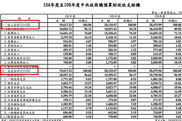 taiwan-finance