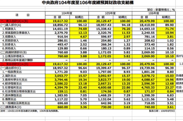 taiwan-finance03