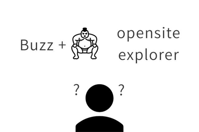 buzzsumo, opensite