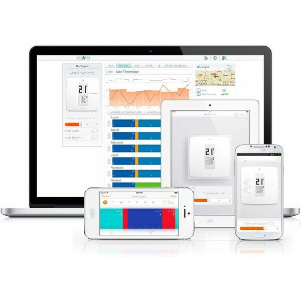 NetAtmo termostat - ukázka aplikace