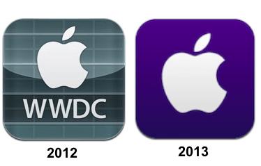 WWDCappvergelijk