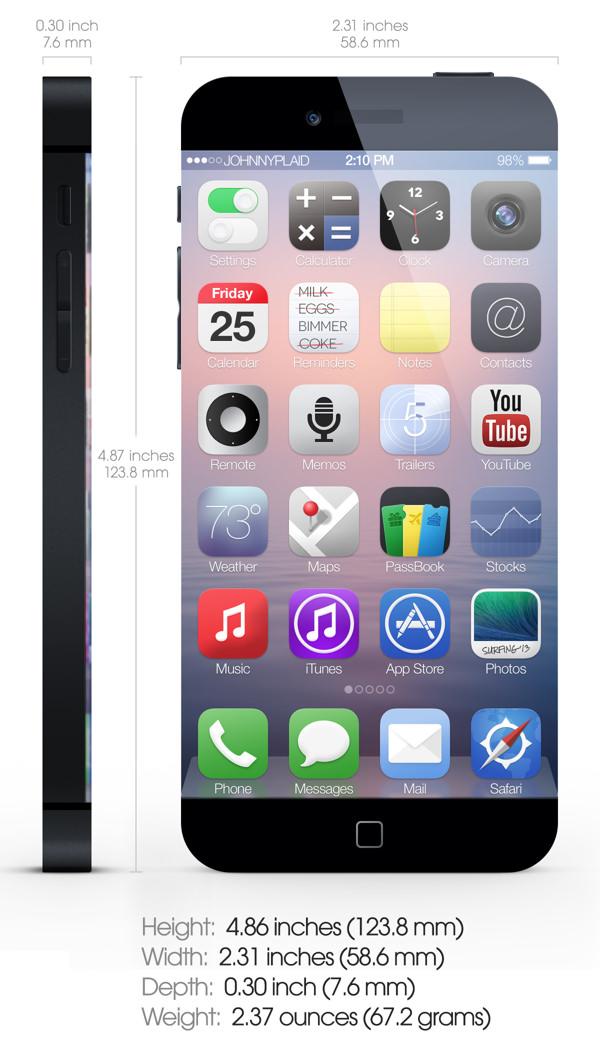 iphonezes5