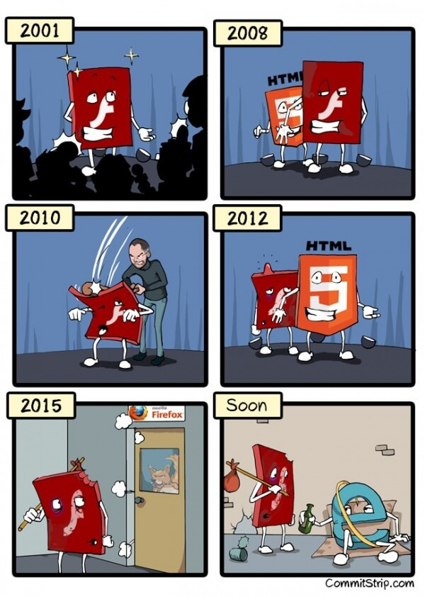History of flash