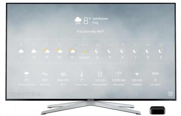 Weerbericht Siri Apple TV 4