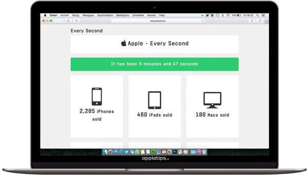 dit verdient apple per seconde