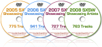 SXSW Showcasing Artists 2005-2008 Disc Labels