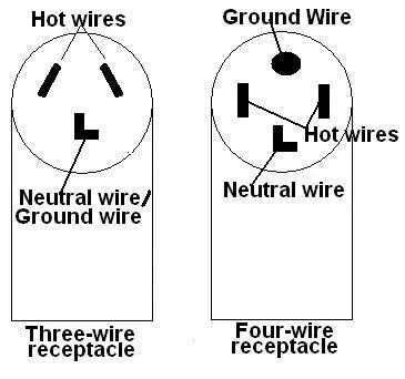 dryer cord installation guide