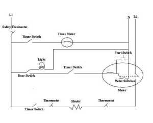 Reading A Wiring Diagram For Appliance Repair