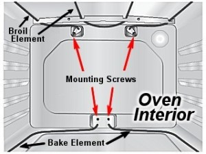 How to find my 220v outlet : HomeImprovement