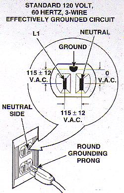 En450 454 Wiring Diagram moreover Briggs And Stratton Motorcycle Engines furthermore Inboard Marine Engine Ps further Harrier Aircraft Engine likewise Wiring Diagram For Boat Ignition Switch. on jet boat wiring diagram