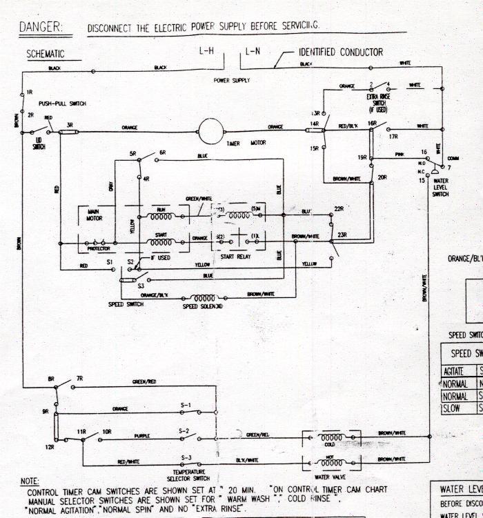 gewashoswiringdiagram?resize=680%2C730 general electric dryer wiring diagrams wiringdiagrams general electric motors wiring diagram at bakdesigns.co
