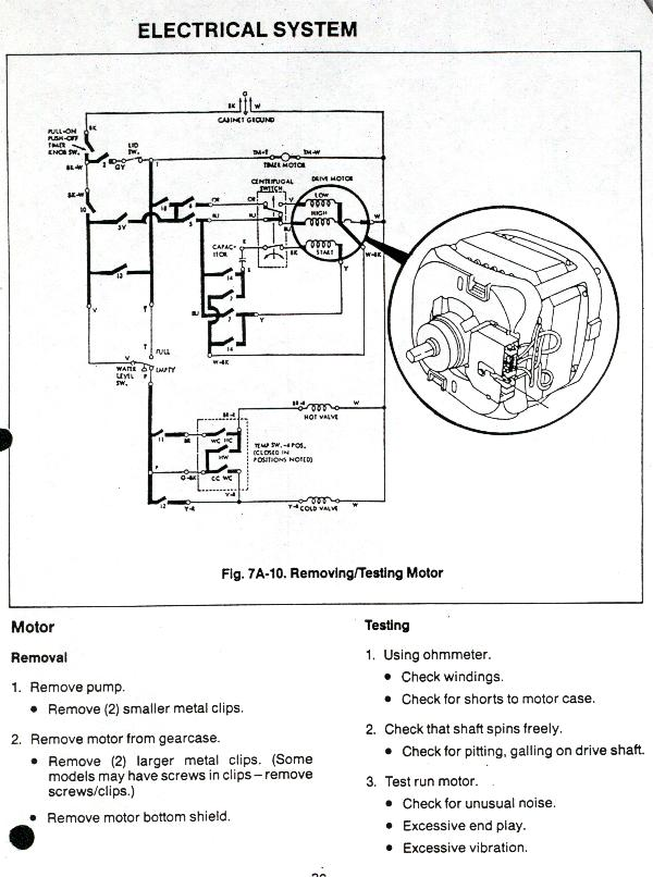 inglisddwirediagram whirlpool washer wiring diagram whirlpool wiring diagrams collection  at panicattacktreatment.co