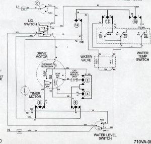 Appliantology Archive: Washer and Dryer Wiring Diagrams