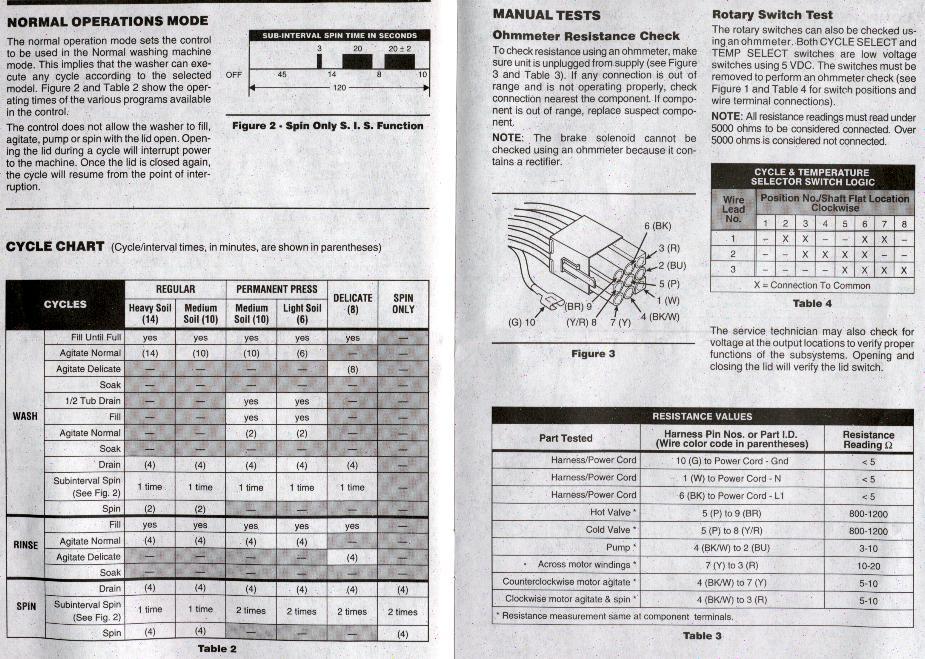 portwasher3?resize\\\\\\\\\\\\\\\=665%2C474 tekonsha wiring diagram wiring diagrams on tekonsha wiring diagram  at couponss.co