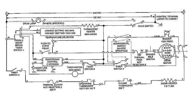 whirlpool dryer schematic wiring diagram  2008 volvo c70