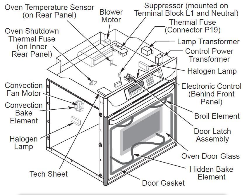 kebc208kbl0 kitchenaid oven door locked