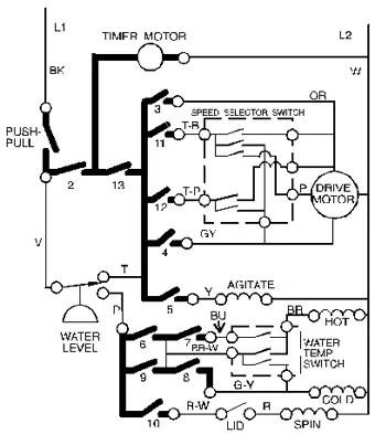 washing machine diagram agitator solenoid  problems