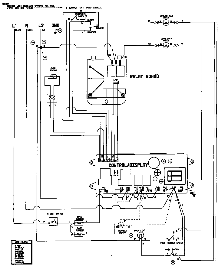 outstanding whirlpool range wiring diagram pictures electrical rh itseo info Range Model Electric Whirlpool Rf385pxe2 Electric Oven Wiring Diagram