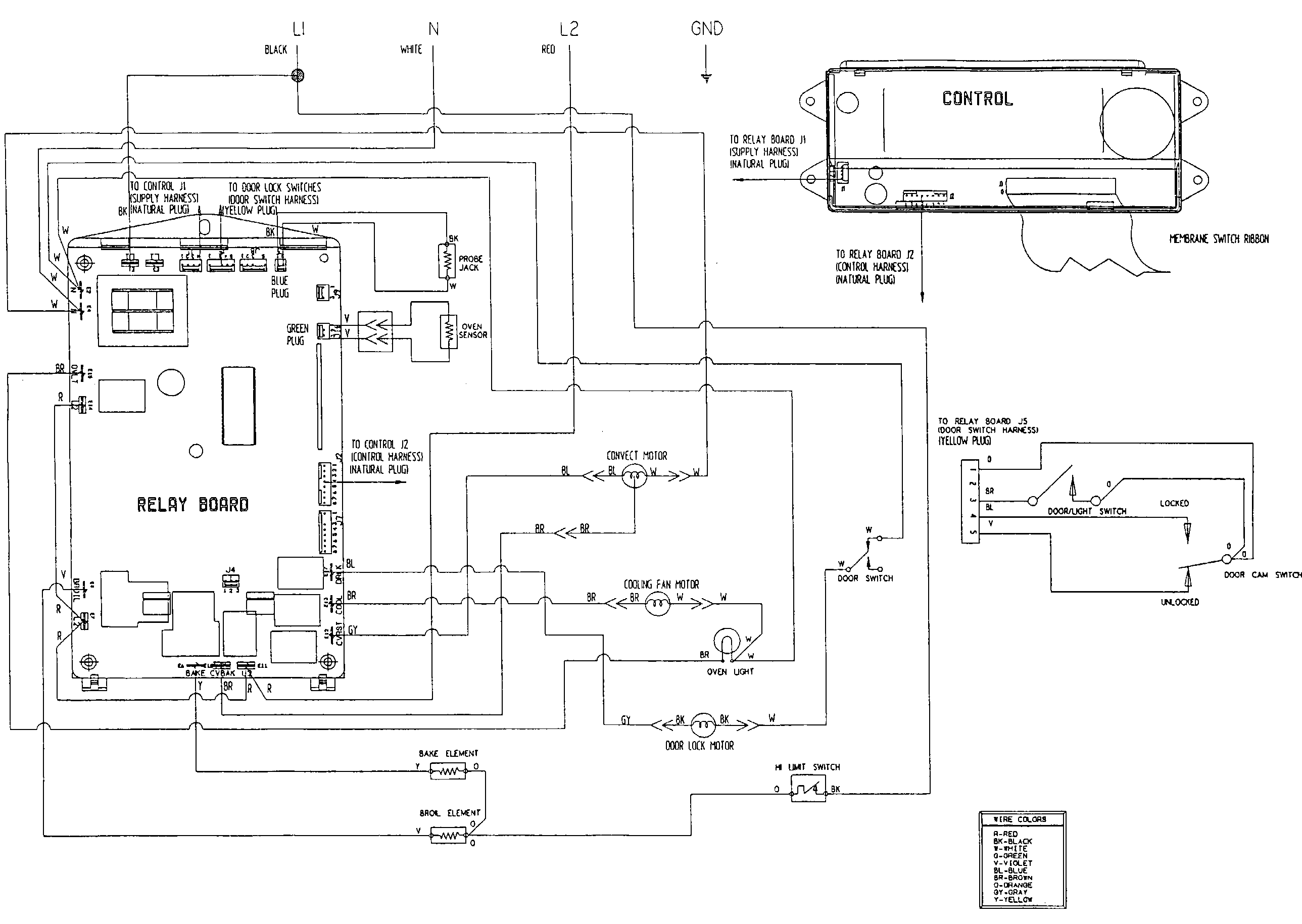 Whirlpool Microwave Schematic Diagram Wiring