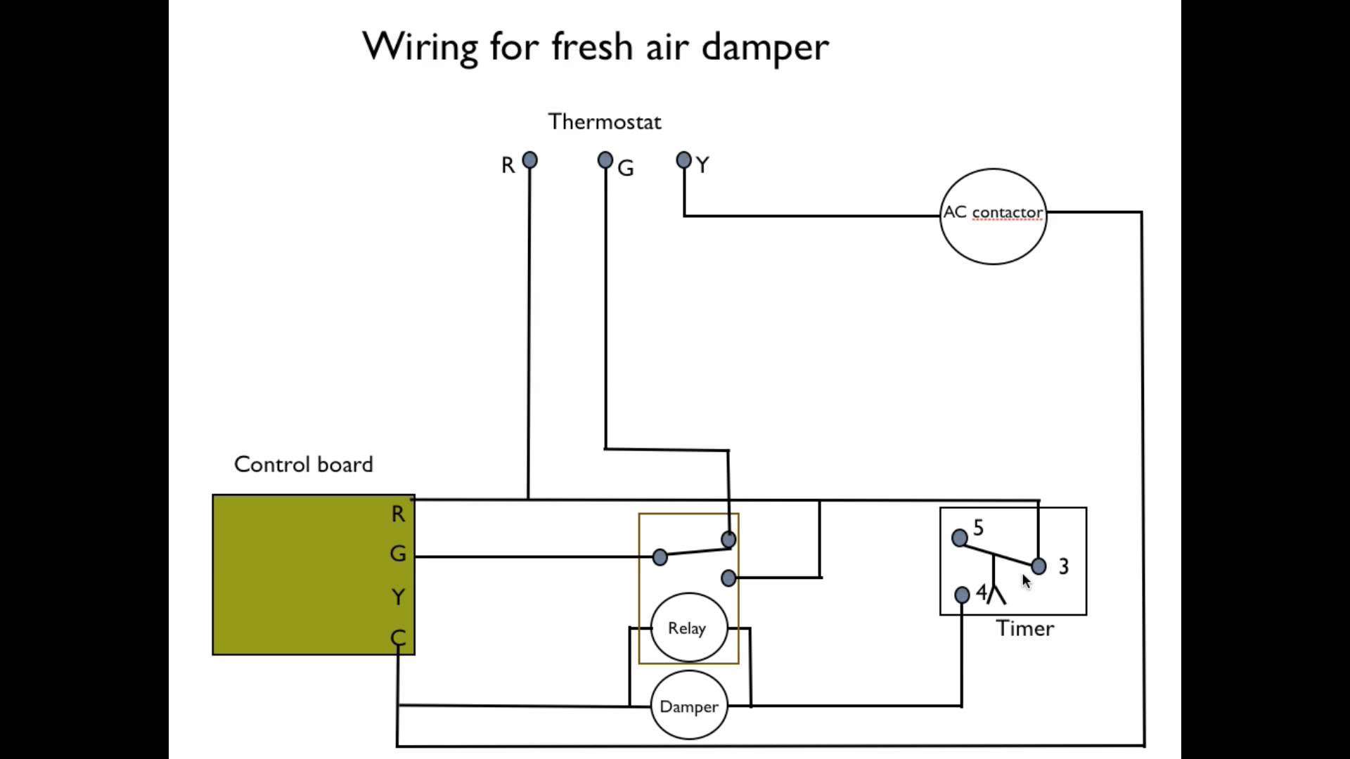 How A Fresh Air Damper Is Wired Properly
