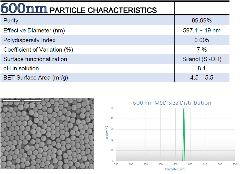 AP-Silica-Spheres-600nm-Size-Peak | https://appliedphysicsusa.com/