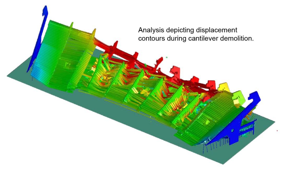 Partial Demolition - Stadium Demolition Analysis - Applied Science International