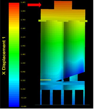 Demolition Modeling - Ambev Large Silo Demolition: Case (2) wind in West to East direction - Applied Science International