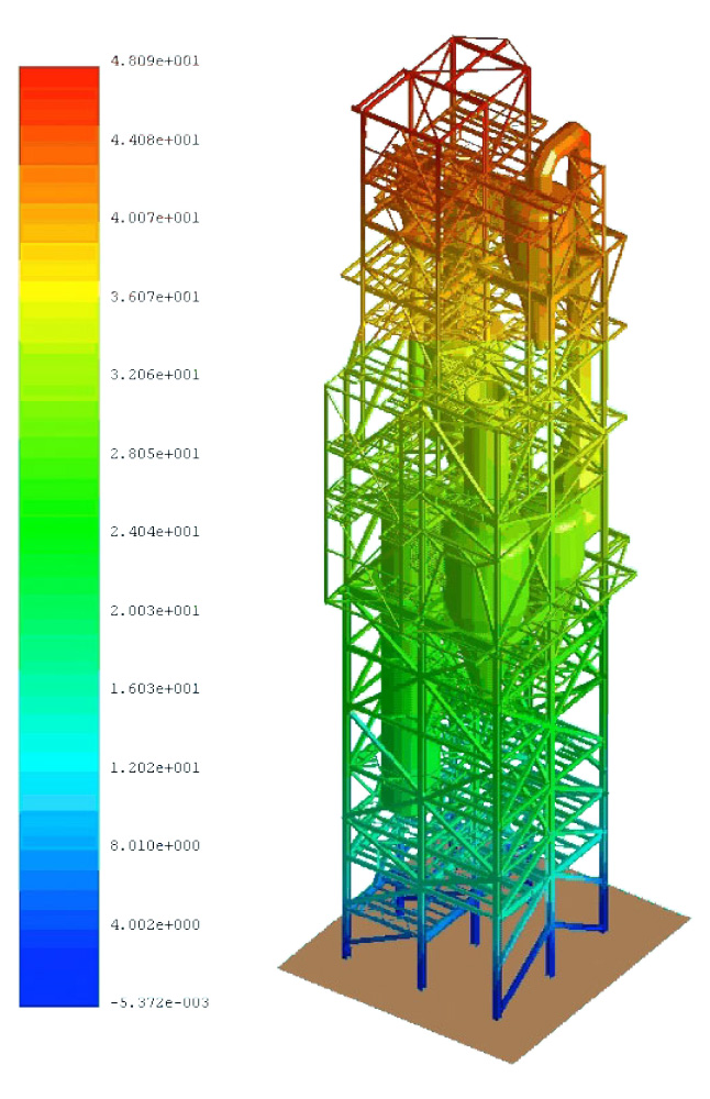 Engineering Analysis Services - Wind analysis of the preheater stack viewed in ELS - Applied Science International